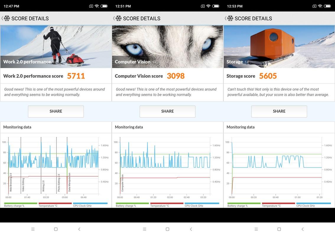 Benchmark PCMark Xiaomi Redmi Note 6 Pro