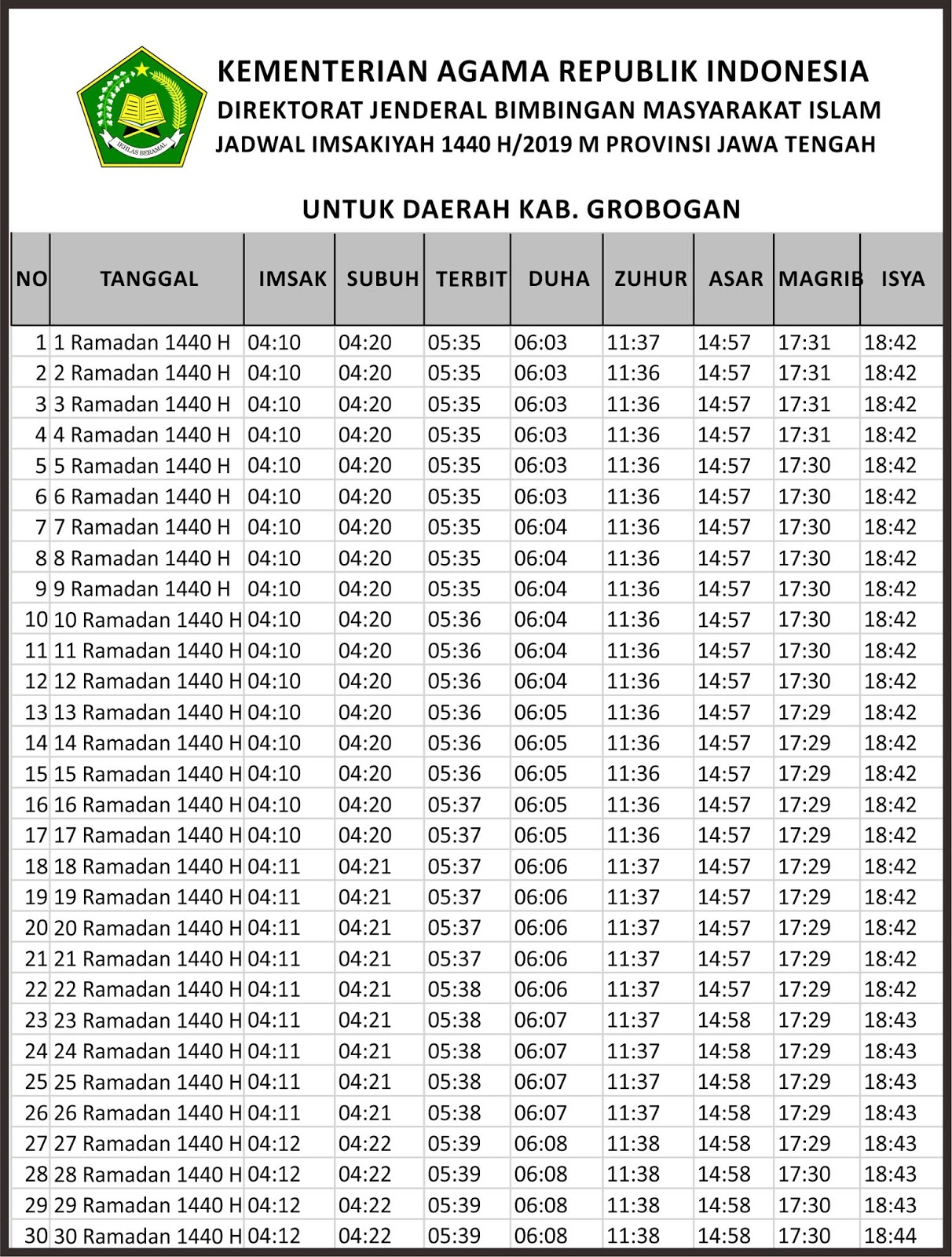 Jadwal Imsakiyah Puasa Ramadhan 2019 Kabupaten Grobogan