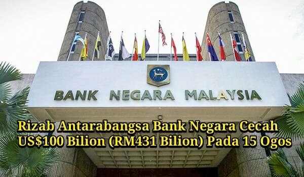 Rizab Antarabangsa Bank Negara Cecah US$100 Bilion (RM431 Bilion) Pada 15 Ogos , 2017