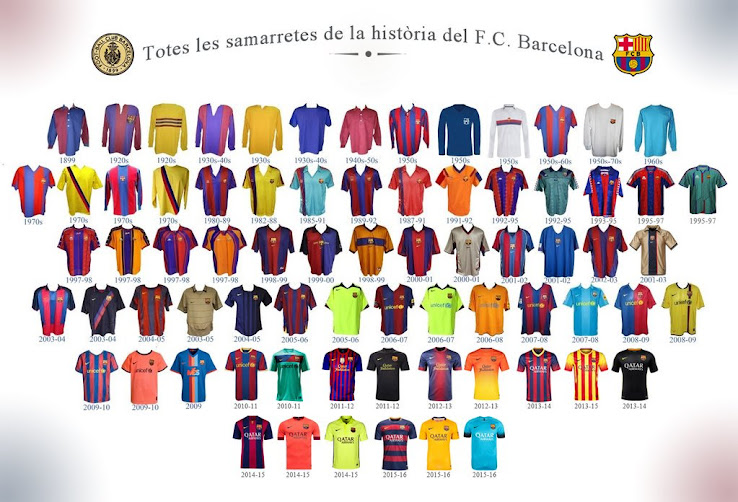 78a9068a9d7 Full FC Barcelona Home   Away Kit History - Including 80+ Different ...