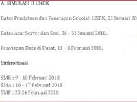 Jadwal Pelaksanaan UNBK 2018