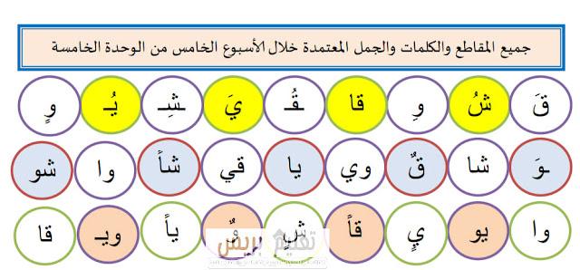 جميع المقاطع والكلمات والجمل المعتمدة في تقويم ودعم الوحدة الخامسة الأسبوع الخامس المستوى الأول