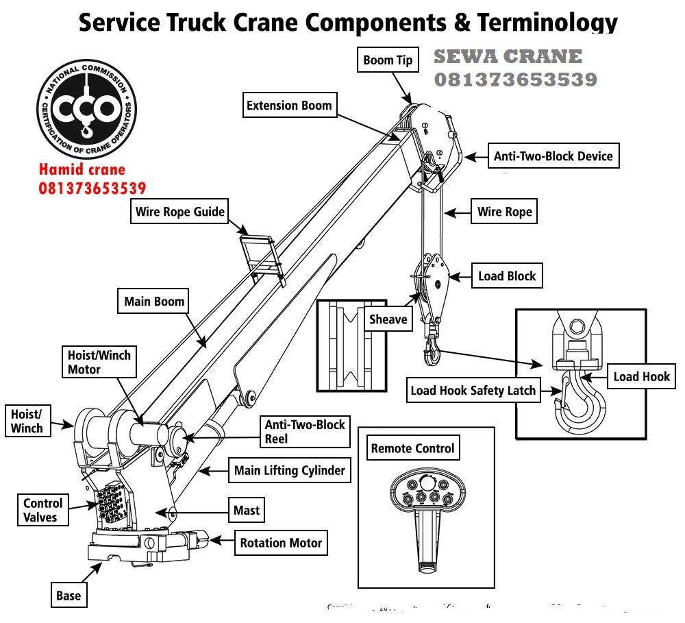 Sewa Crane