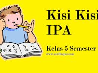 Kisi Kisi UKK/ UAS IPA Kelas 5 Semester 2/ Genap