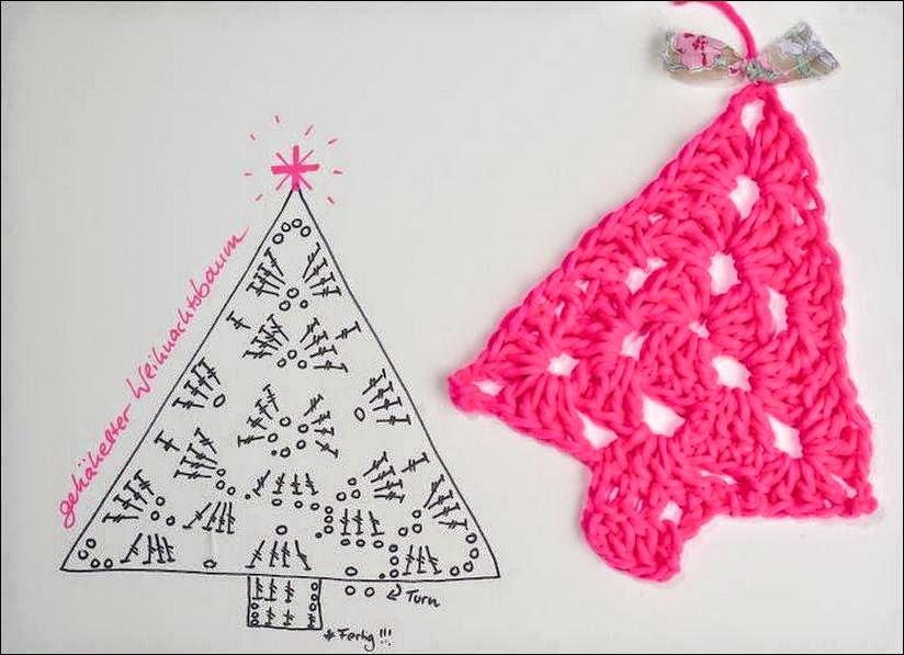 Moderno Los Patrones De Crochet Navidad Fácil Ornamento - Manta de ...