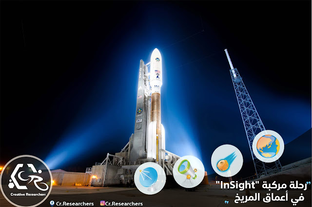 """رحلة مركبة """"InSight"""" في أعماق المريخ"""