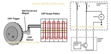 p0335 crankshaft position sensor circuit obd2 code rh obd2 code com crank sensor circuit e36 crank sensor diagram