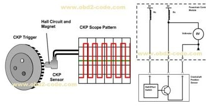 P0335 Crankshaft Position Sensor Circuit - Obd2-code