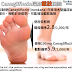 [藥品警訊] FDA:Canagliflozin可能增加截肢風險 2017/5/16更新 (FDA confirms increased risk of leg and foot amputations with the diabetes medicine canagliflozin)