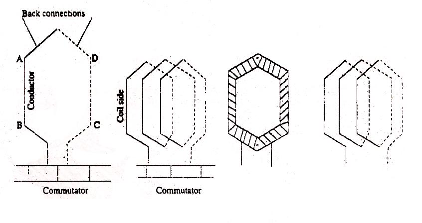 electrical topics armature winding. Black Bedroom Furniture Sets. Home Design Ideas