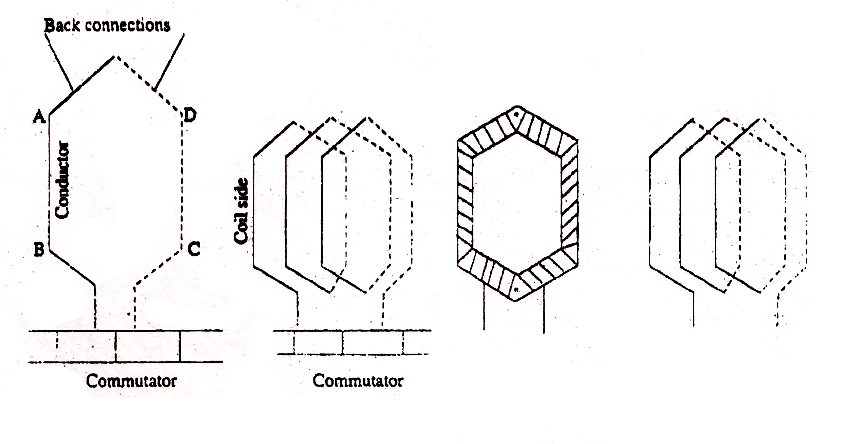 electrical topics: Armature Winding