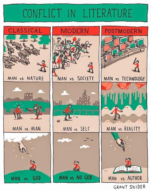 Meme de humor sobre los conflictos literarios