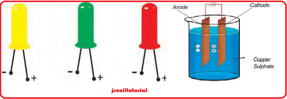 advantages of heating effect of electric current Advantages of heating effect of electric current - 2038827.