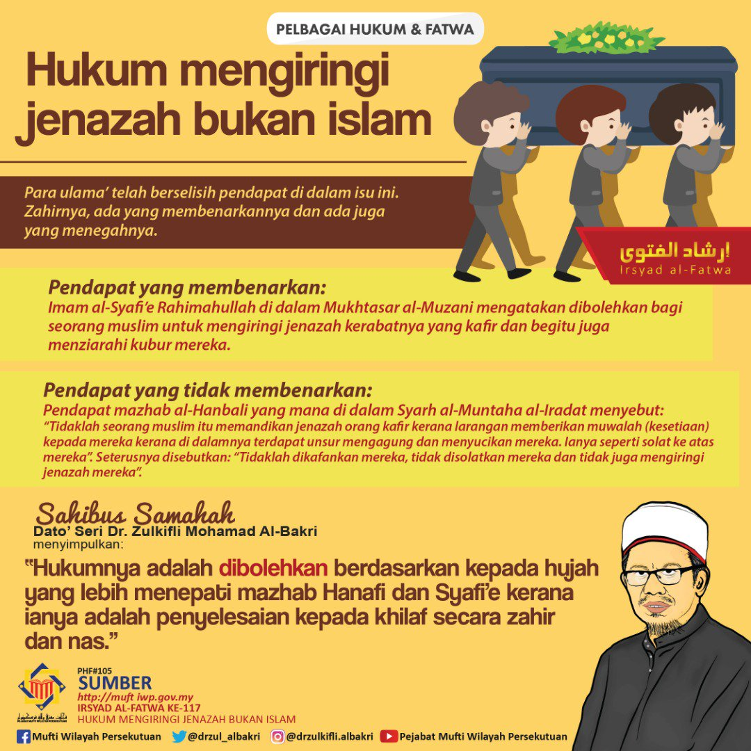 HUKUM MENGIRINGI JENAZAH BUKAN ISLAM.. boleh atau tidak?