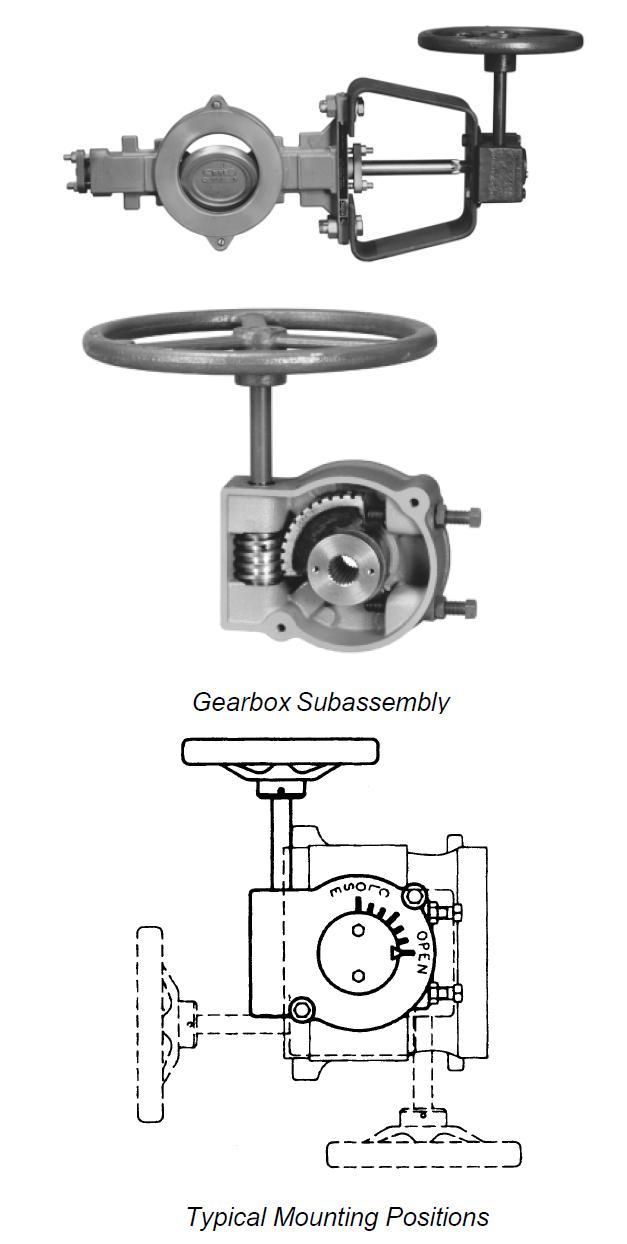 Industrial Instrumentation: Type 1077 Manual Actuator