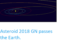 http://sciencythoughts.blogspot.co.uk/2018/04/asteroid-2018-gn-passes-earth.html
