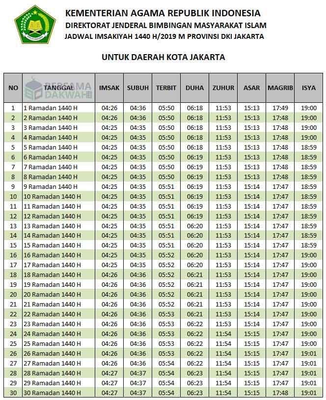Jadwal Sholat Kota Jakarta 2019-Bulan Ramadhan-Waktu Maghrib, Waktu Imsak dan Waktu Subuh Bulan Puasa 2019-1440 Hijriyah.
