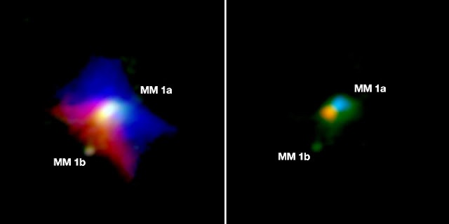 Observation of the dust emission (green) and the gas around MM1a (red is receding gas, blue is approaching gas). MM1b is seen orbiting in the lower left. Credit: ALMA (ESO/NAOJ/NRAO); JD Ilee, University of Leeds