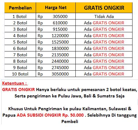 Agen Walatra Gamat Emas Kapsul Di Bandung