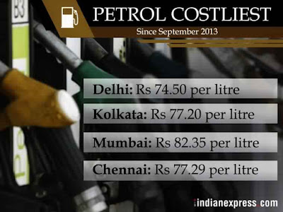 Petrol Prices In Major Cities