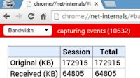 Attivare il risparmio dati in Chrome per Android e iPhone