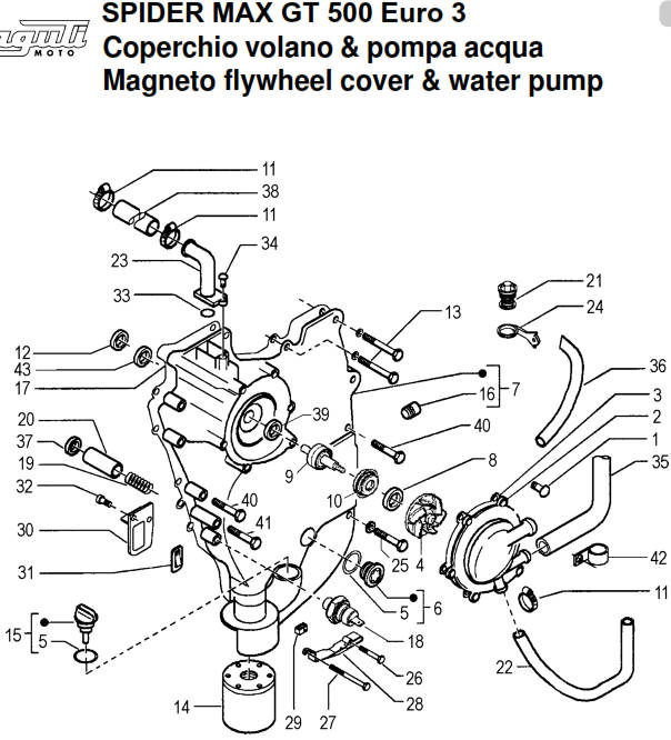 Malaguti Spidermax GT500: weep hole and water pump seal
