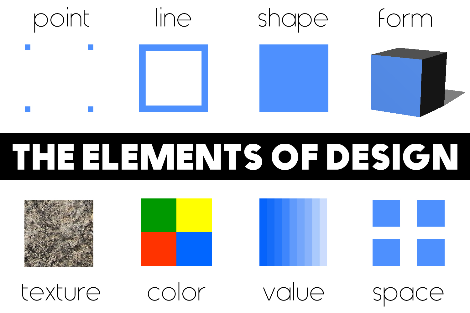 What Are The Elements Of Design : Must see infographics for design students