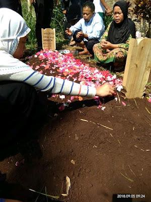 Proses pemakaman