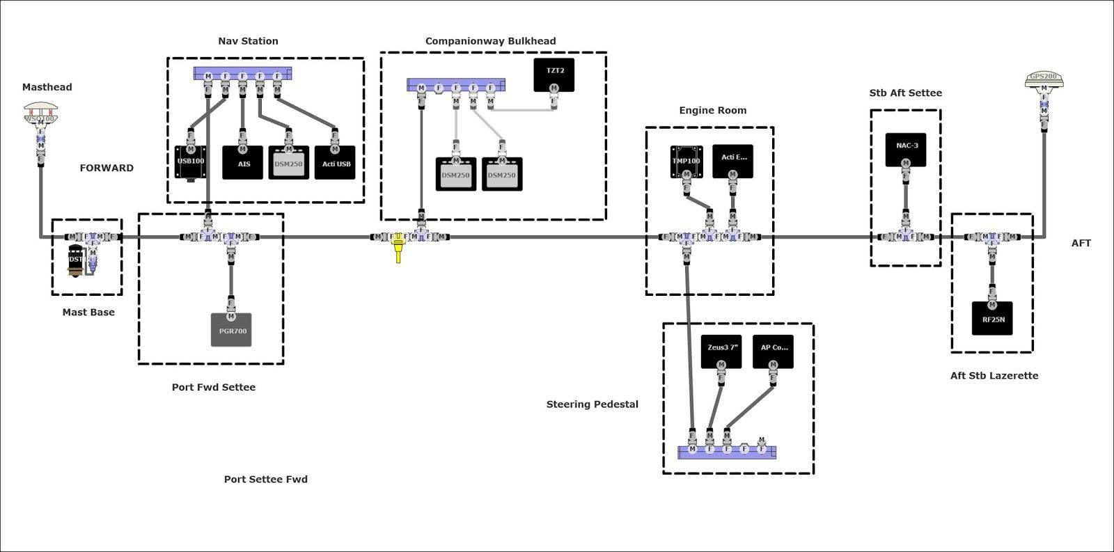 Gps Antenna Wiring Diagrams Likewise Raymarine Radar Wiring Diagram