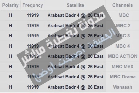 nilesat frequencies 2014