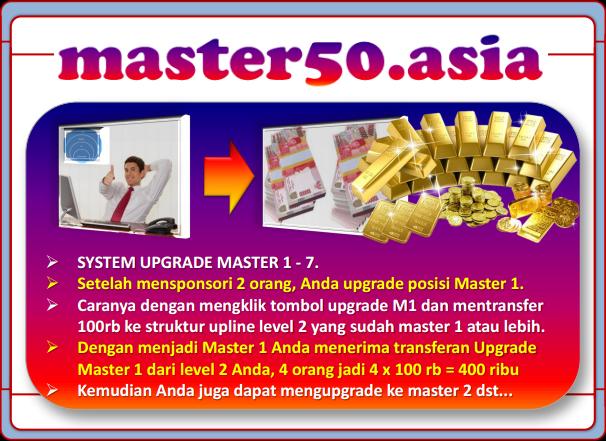 Bonus Upgrade Master 50 Club
