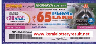 AKSHAYA LOTTERY AK 283 RESULTS 8.3.2017  | Kerala Lottery Result