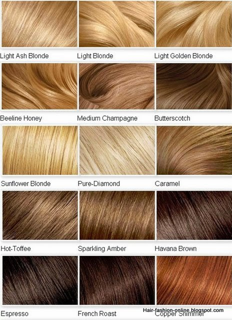 Blonde Color Shades for Hair 2014