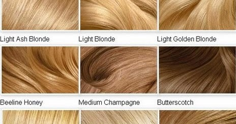 best shades of blonde hair colors 2016 latest hair styles colors