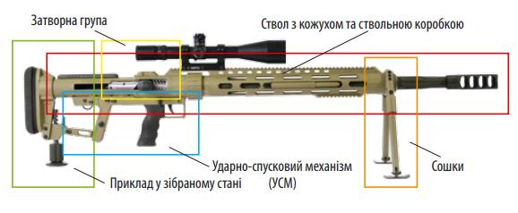 Гвинтівка Snipex M100 калібру 12,7х108 мм – флагманська модель серії SNIPEX