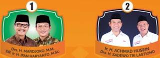 Dua pasang calon Bupati dan wakil Bupati Kabupaten Banyumas 2018