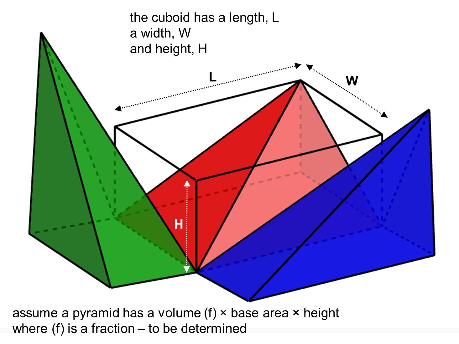 Median Don Steward Mathematics Teaching Volume Of A Pyramid