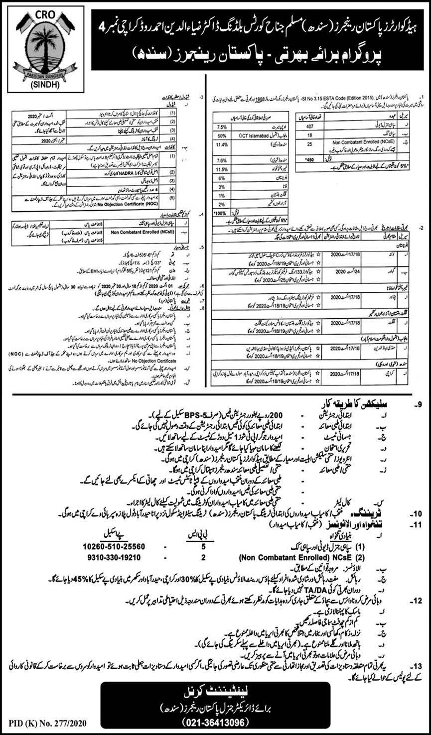 Jobs in Paksitan Rangers