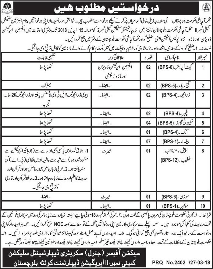 balochistan-jobs