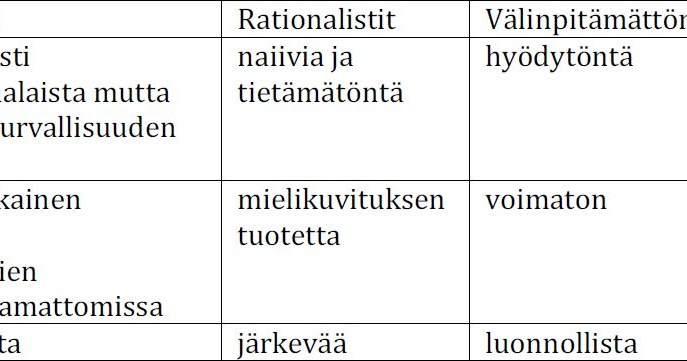 Uskontopsykologia