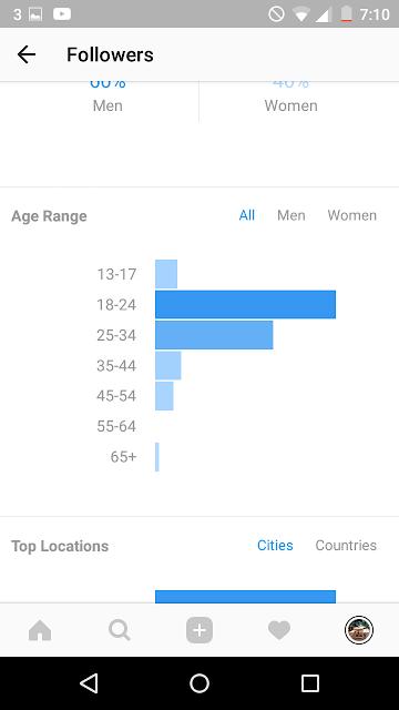 Cara Mengubah Profil Instagram Pribadi Menjadi Profil Bisnis