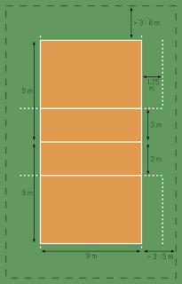 Lapangan Bola Voli Mini Berbentuk : lapangan, berbentuk, Lapangan, Ukuran, Gambar, Lengkap, Permainan