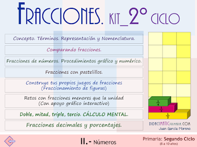 http://2633518-0.web-hosting.es/blog/numeracion/fracciones_kit_2c/menufracc.swf