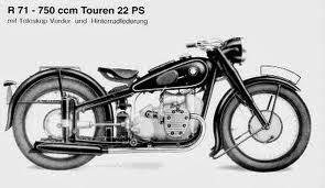 MOTOR KLASIK HARGA TERJANGKAU: 86..87..BMW R71-75