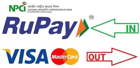 Image result for npci and rupay