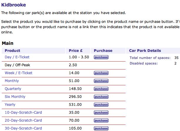 Kidbrooke Station Car Park