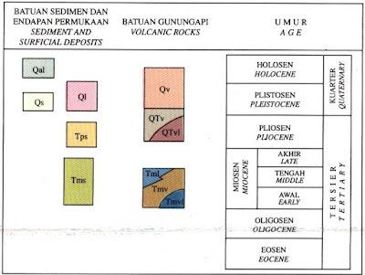 Satuan Peta Geologi Lembar Manado