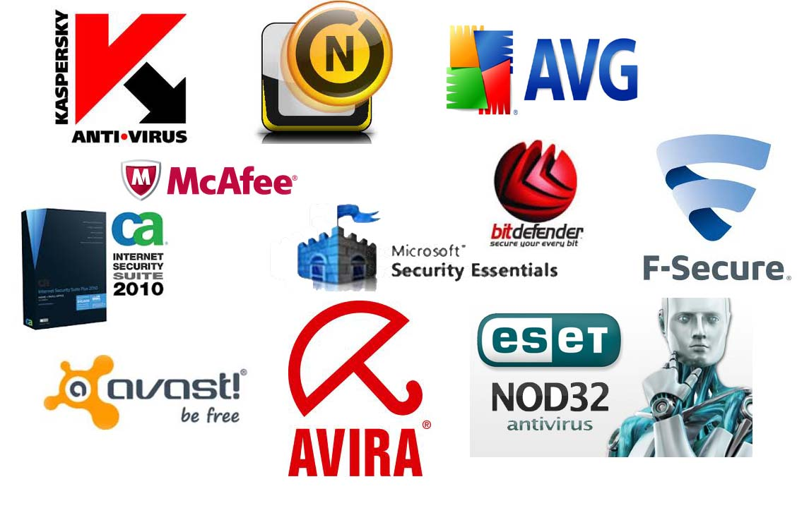 What Is the Best Anti Virus Software