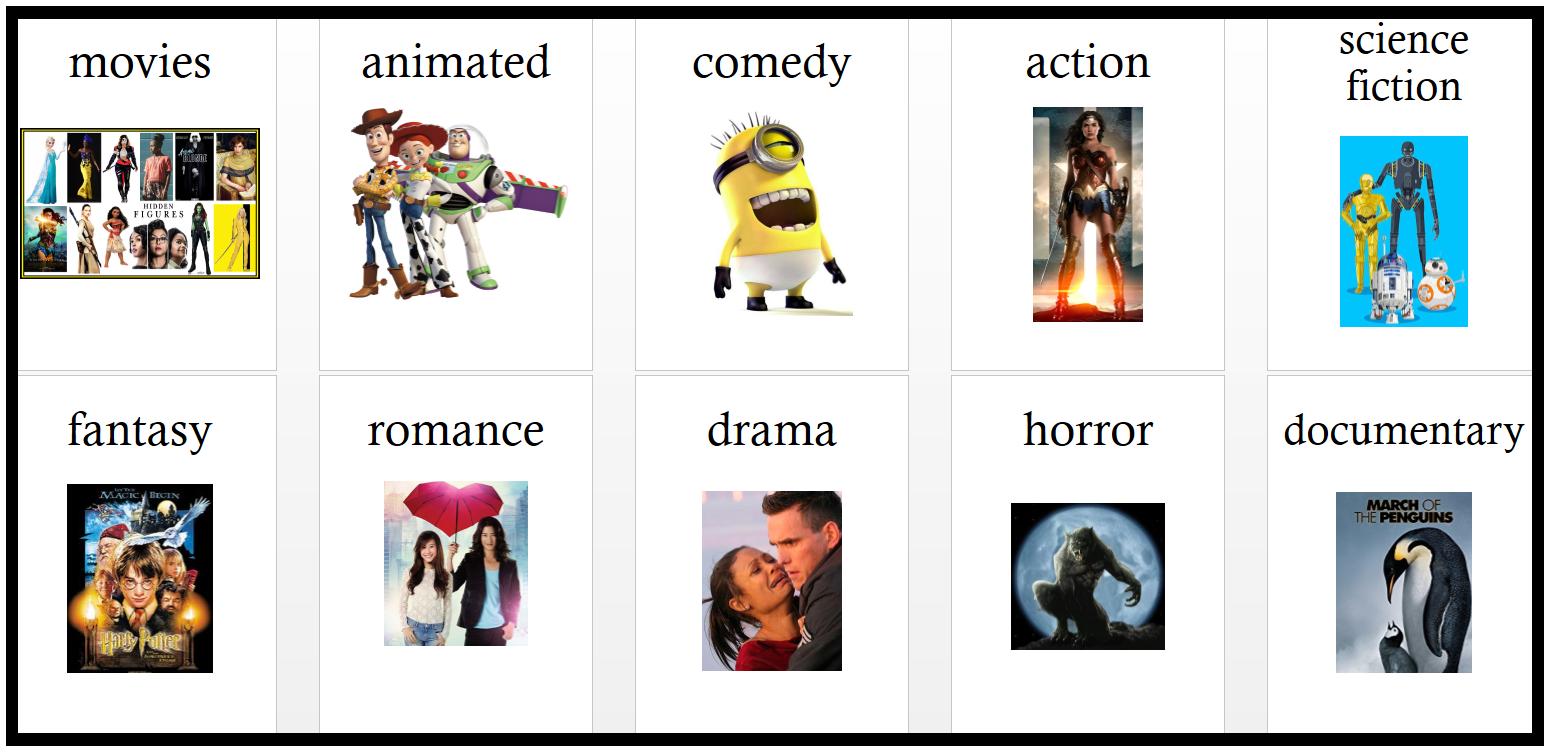 Filmgenre Drama