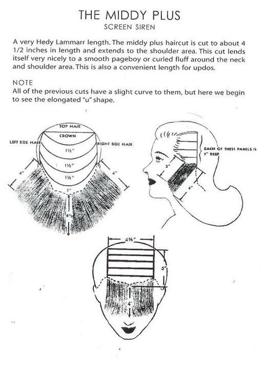 vintage pin curls diagram fiesta st wiring curl bonoshistoricos co the gilded slipper marilyn monroe tutorial